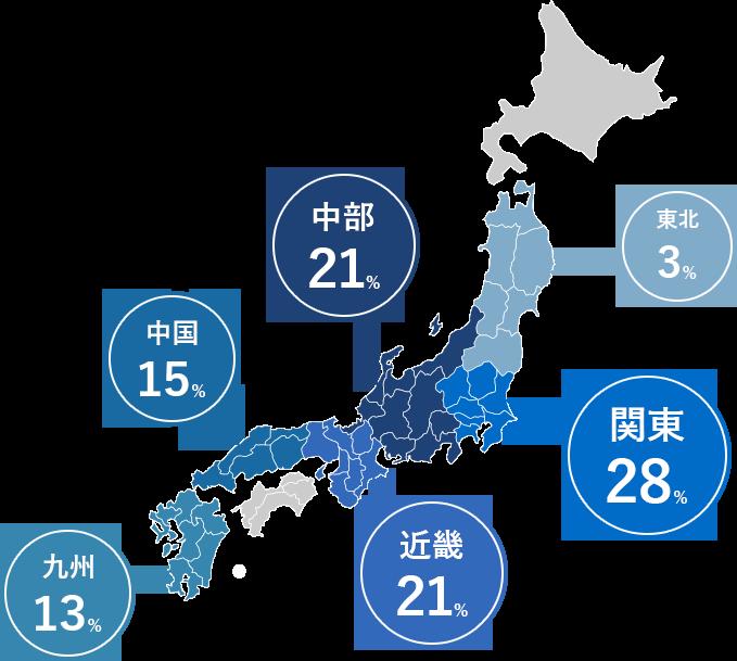 関東28%